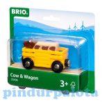 Vonatok - Brio tehénszállító vagon