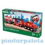 Járművek - Játék vonatok - Sürgősségi tűzoltó vonat Brio